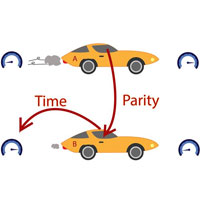 <p>Simplification to represent PT (Parity-Time) symmetry. Imagine a situation where two cars are traveling at the same speed at some instant in time, but car A is speeding up, and car B is slowing down. In order to go at the same speed, you can jump from one car to the other (Parity reversal) and back in time (Time reversal). The cars are like the light waves inside the fiber, the speed of the cars is a representation of the intensity of light and the jump symbolizes a phenomenon called tunneling. (Graphics modified from freepiks).</p>