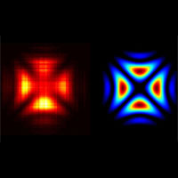<p>Hologram of a single photon: reconstructed from raw measurements (left) and theoretically predicted (right).</p>