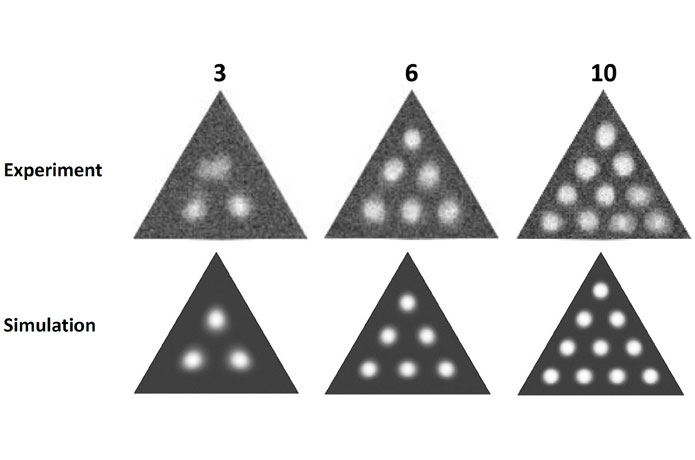 <p>Stable states with three, six, and ten skyrmions enclosed in a triangle. The plot shows time-averaged skyrmion positions from experiment (top row) and corresponding computer simulations (bottom row).</p>