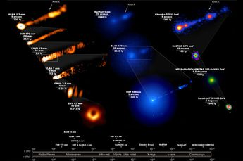Image: Telescopes Unite in Unprecedented Observations of Famous Black Hole