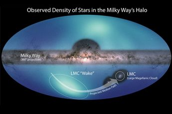 Image: Astronomers Release New All-Sky Map of Milky Way's Outer Reaches