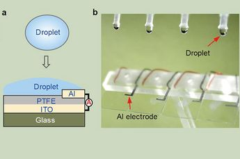Image: New Droplet-Based Electricity Generator