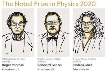 Image: The Nobel Prize in Physics 2020